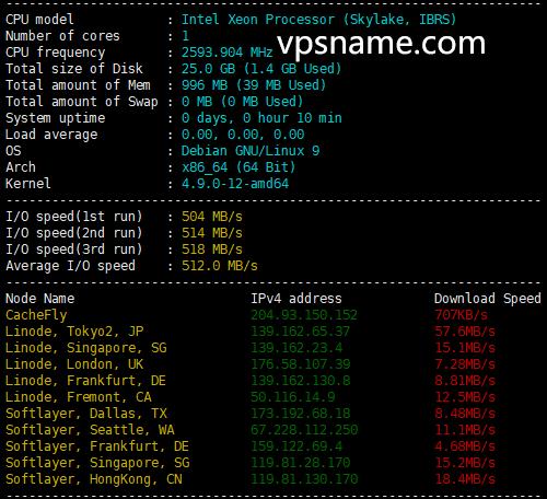 Vultr-Korea _test_data.png